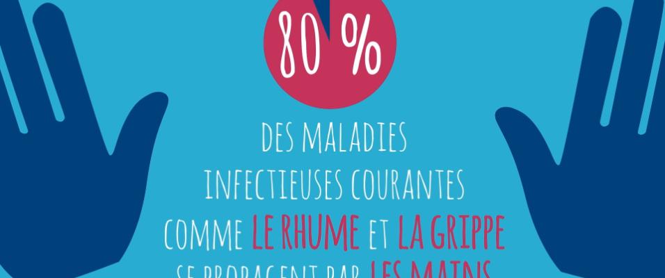 Limiter les risques d'infections
